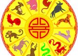 Восточный гороскоп по годам. Знаки восточного гороскопа по годам